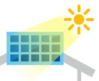 図:太陽光発電の仕組み1