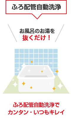ふろ配管自動洗浄:ふろ配管自動洗浄でカンタン・いつもキレイ