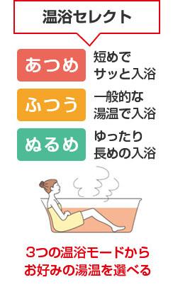 温浴セレクト:3つの温浴モードからお好みの湯温を選べる