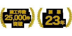 創業22年。施工件数25,000件突破!
